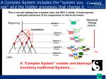 a complex system includes the system you see and the hidden processes that change it