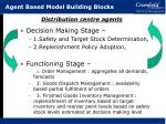 agent based model building blocks2