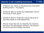 need for a new modelling framework