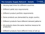 the complex supply network details