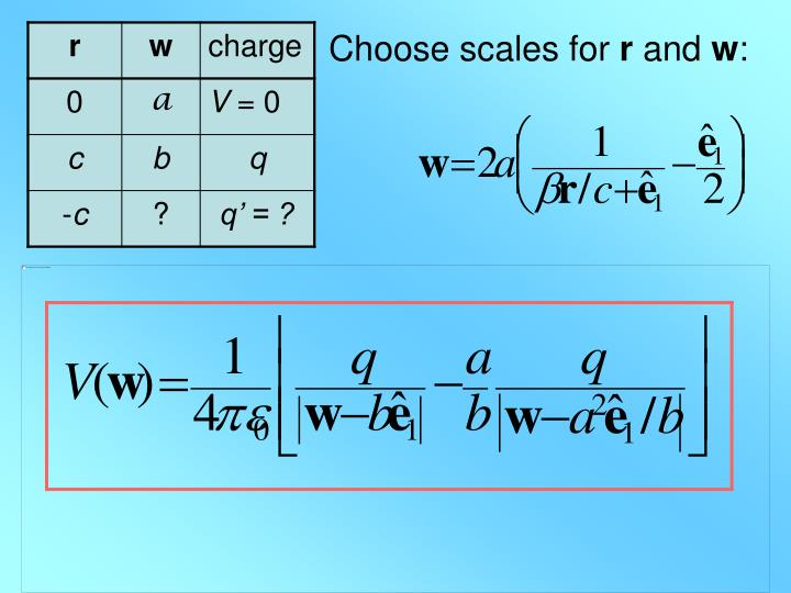 Choose scales for