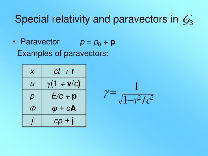 Special relativity and paravectors in