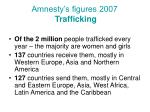 amnesty s figures 2007 trafficking