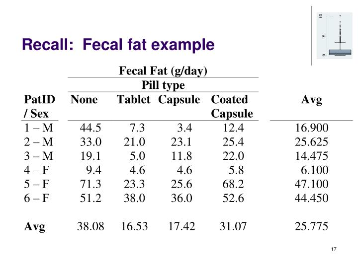 Recall:  Fecal fat example