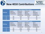 new 401k contributions