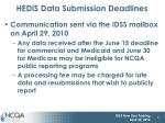 hedis data submission deadlines