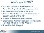 what s new in 2010