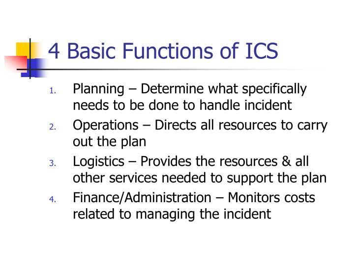 4 Basic Functions of ICS