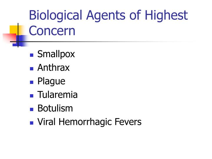 Biological Agents of Highest Concern