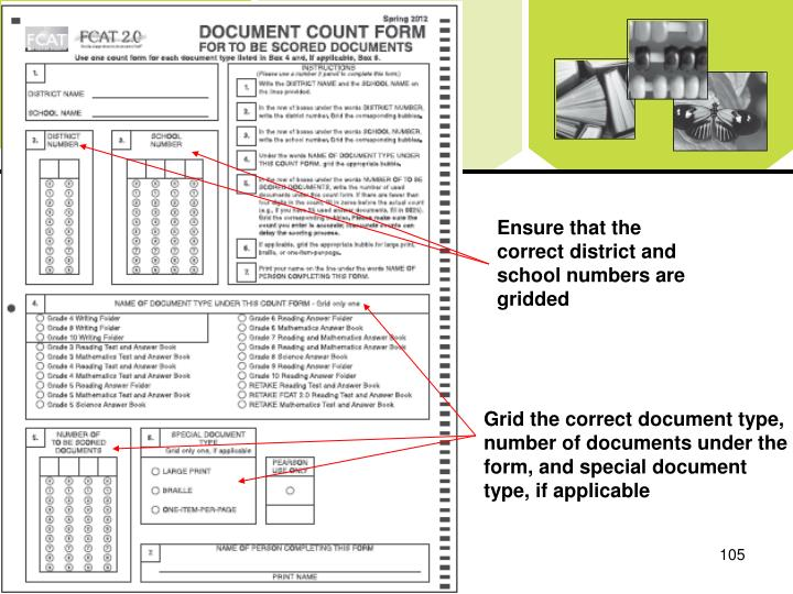 Ensure that the correct district and school numbers are gridded