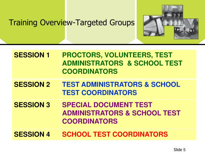 Training Overview-Targeted Groups