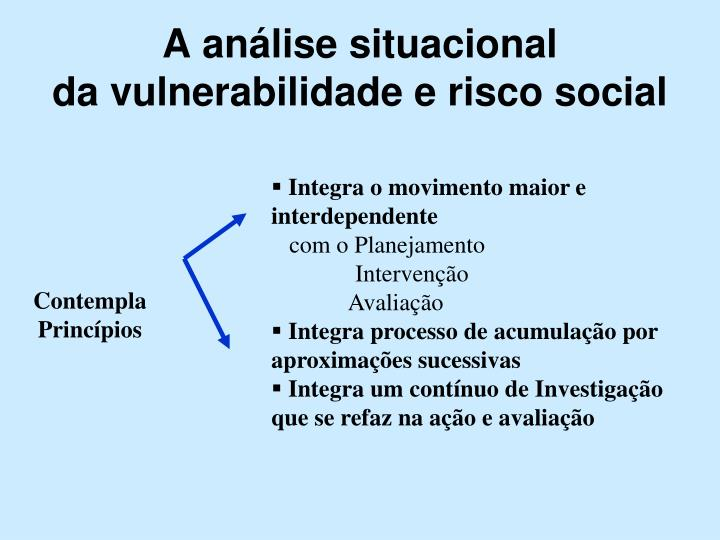 A análise situacional