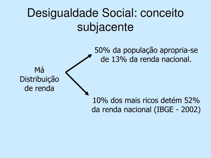 Desigualdade Social: conceito subjacente
