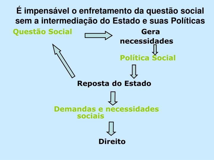 É impensável o enfretamento da questão social sem a intermediação do Estado e suas Políticas
