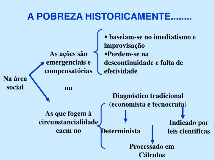 A POBREZA HISTORICAMENTE........