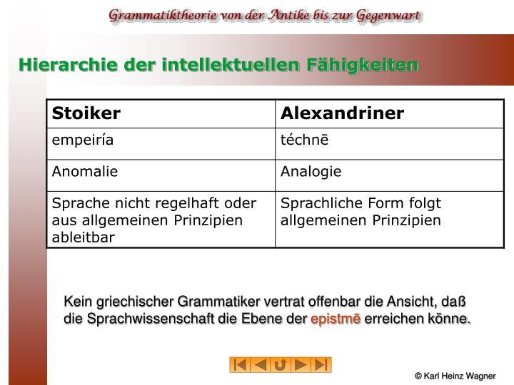 Hierarchie der intellektuellen Fähigkeiten