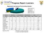 progress report learners