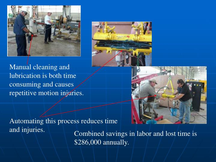 Manual cleaning and lubrication is both time consuming and causes repetitive motion injuries.