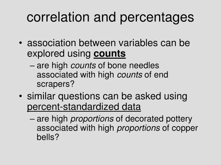 correlation and percentages n.