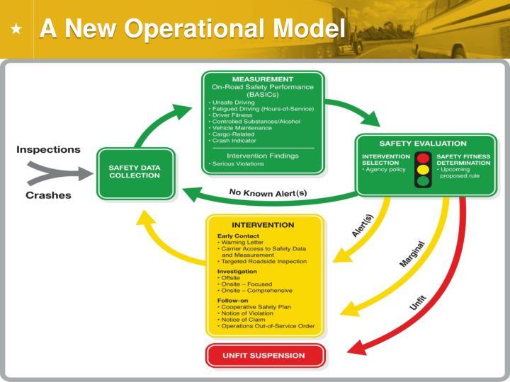 A New Operational Model