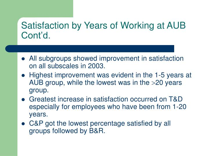 Satisfaction by Years of Working at AUB Cont'd.