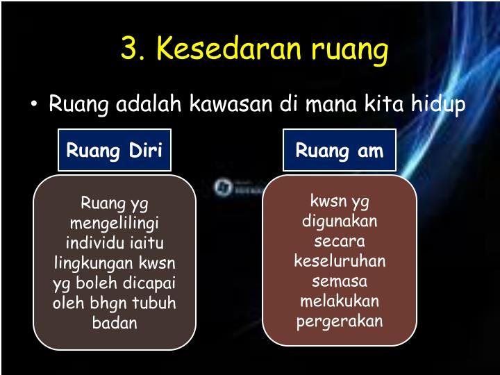 3. Kesedaran ruang