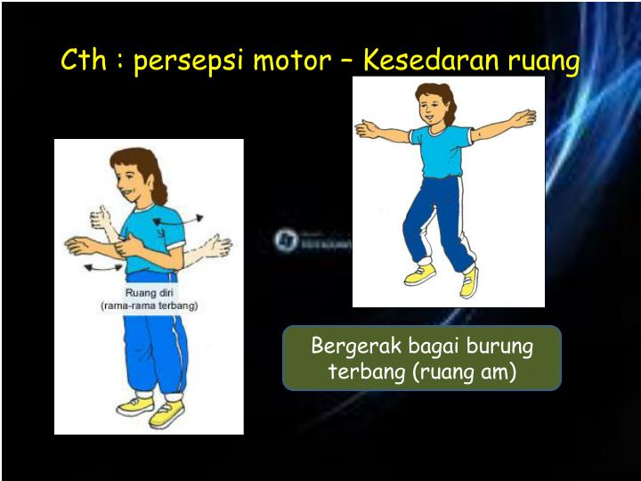 Cth : persepsi motor – Kesedaran ruang