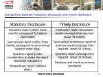 comparison between statutory disclosure and timely disclosure