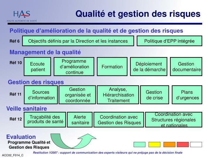 Qualité et gestion des risques