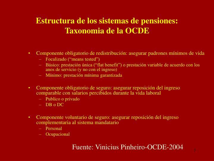Estructura de los sistemas de pensiones: Taxonomia de la OCDE