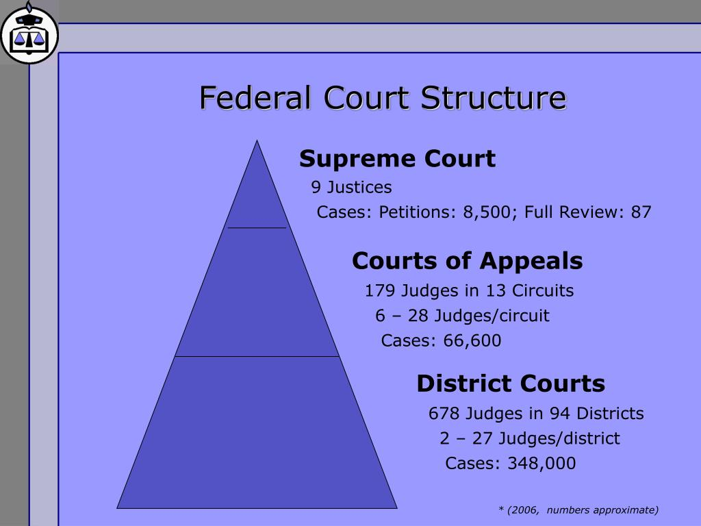 PPT - Federal Judicial Center PowerPoint Presentation - ID