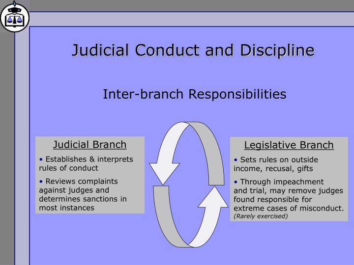Judicial Conduct and Discipline
