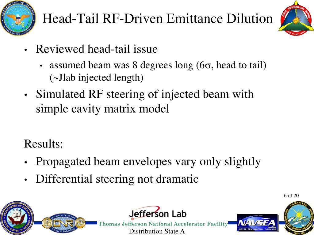 Head-Tail RF-Driven Emittance Dilution