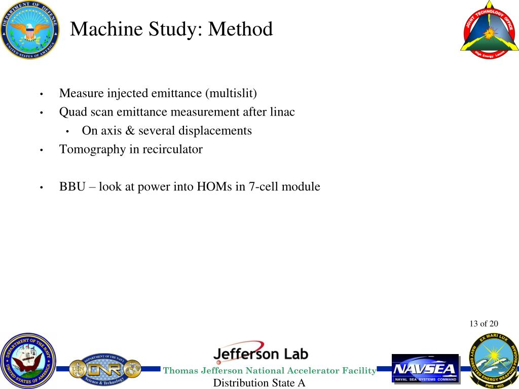 Machine Study: Method
