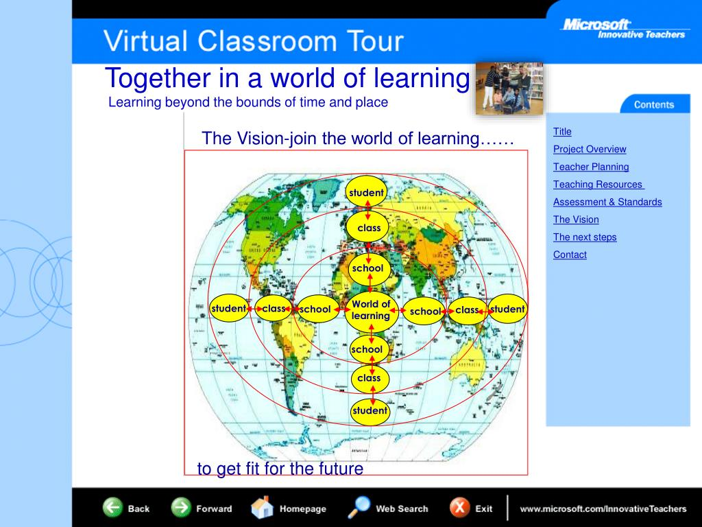 The Vision-join the world of learning……