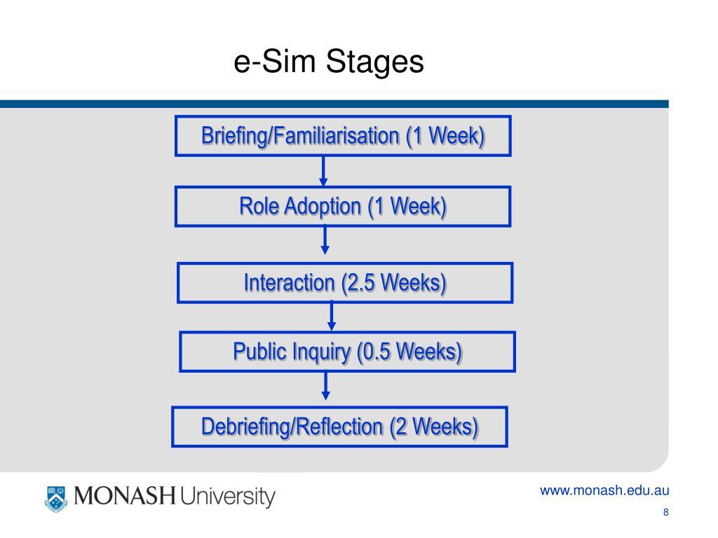 e-Sim Stages