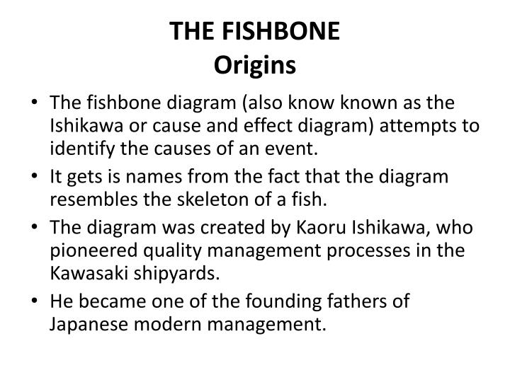 Ppt 13 organizational planning amp decision making fishbone the fishboneorigins the fishbone diagram ccuart Gallery