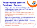 relationships between providers sectors