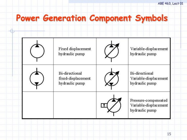 Ppt Abe 463 Electrohydraulic Systems Powerpoint Presentation Id