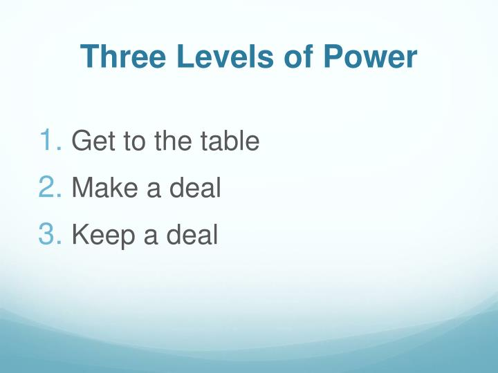 Three Levels of Power