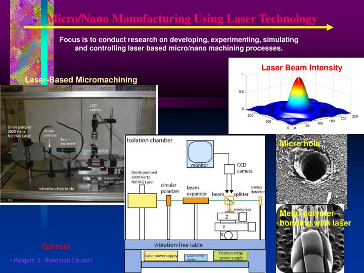 Micro/Nano Manufacturing Using Laser Technology
