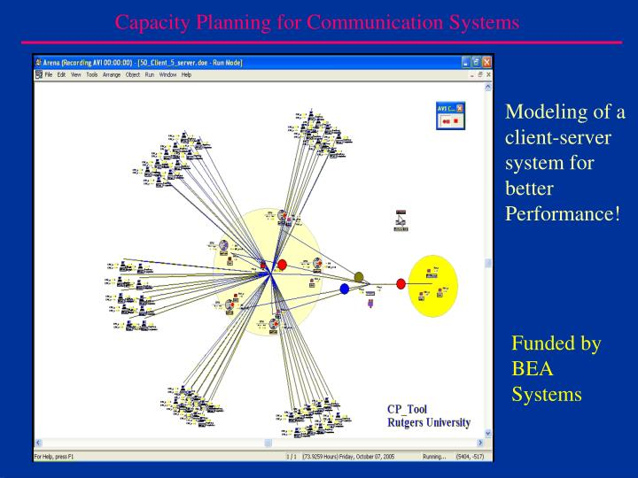 Capacity Planning for Communication Systems