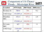 comparison of 1 chance floods mississippi river