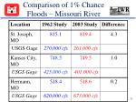 comparison of 1 chance floods missouri river
