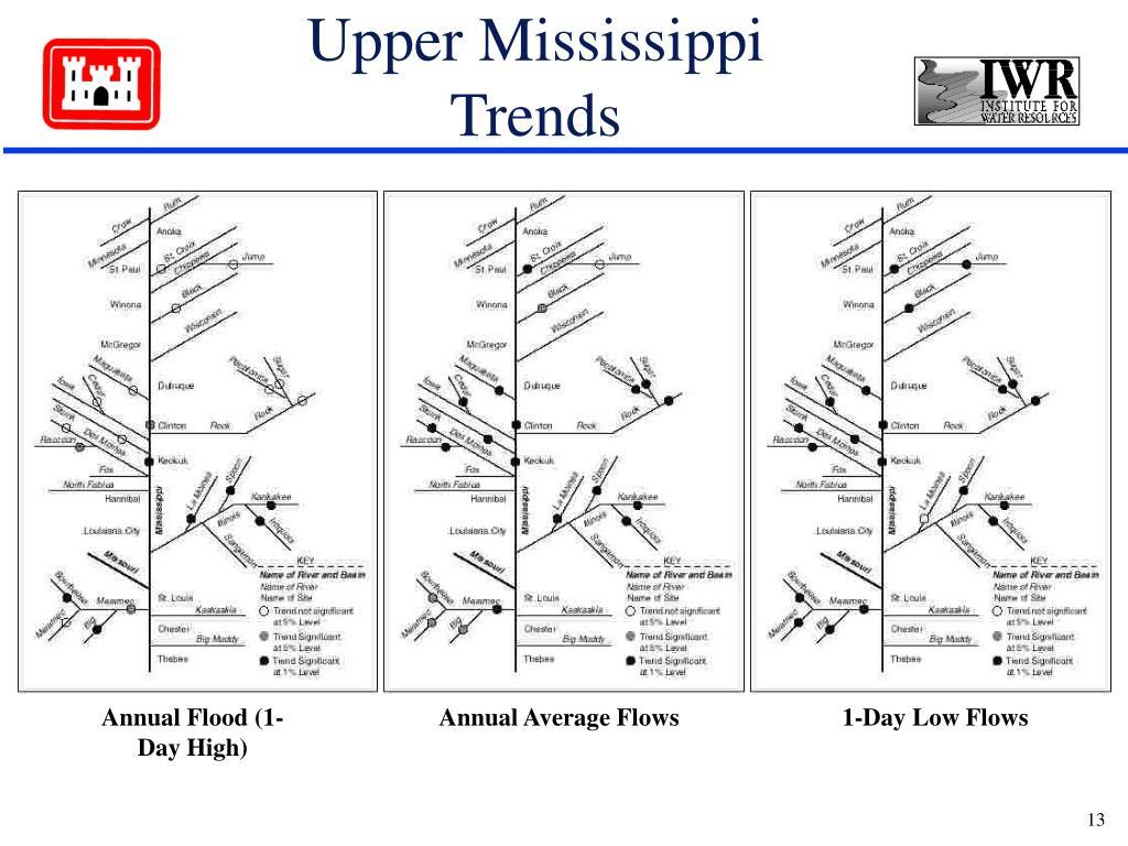 Upper Mississippi