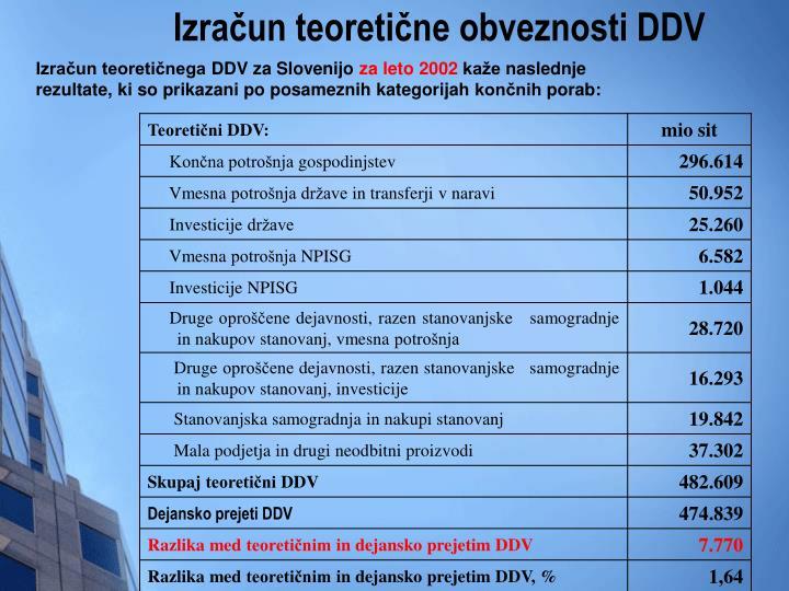 Izračun teoretičnega DDV za Slovenijo