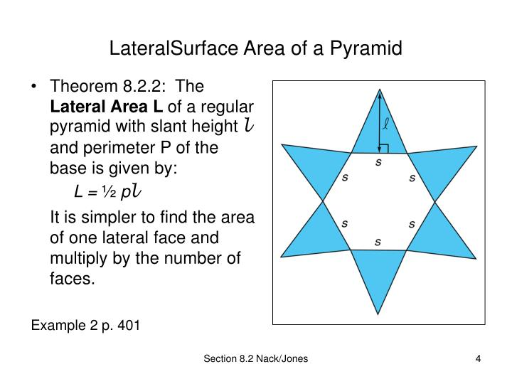 LateralSurface Area of a Pyramid