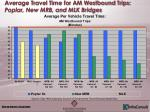 average travel time for am westbound trips poplar new mrb and mlk bridges