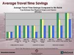 average travel time savings30