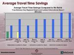 average travel time savings31